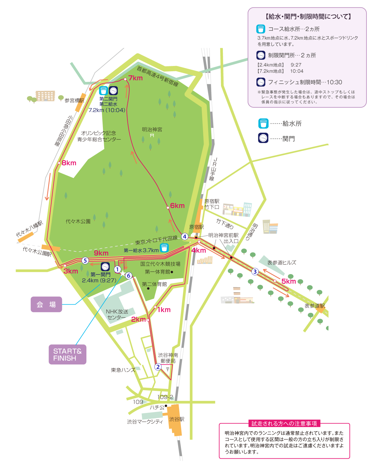10kmコース図